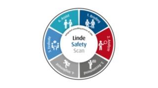 Safety_Scan-Prozessrad-EN