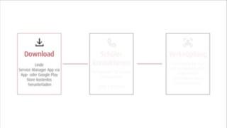 Grafik_Service_Manager_App_Schritt_1