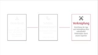 Grafik_Service_Manager_App_Schritt_3_neu